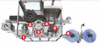 Etykieciarka roll-line - części